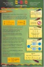 Mapka matematiky 2.díl