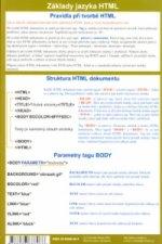 Základy jazyka HTML - mapka