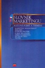 Slovník marketigu
