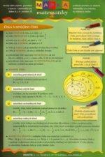 Mapka matematiky 1