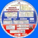 Ruská dokonavá a nedokonavá slovesa