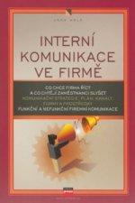 Interní komunikace ve firmě