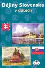 Dějiny Slovenska v datech