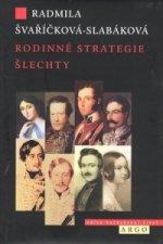 Rodinné strategie šlechty