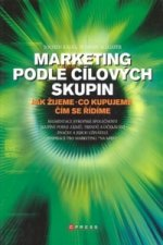 Marketing podle cílových skupin