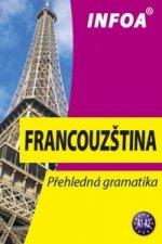 Franczouština