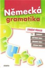 Německá gramatika