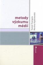 Metody výzkumu médií