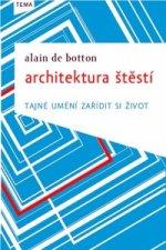 Architektura štěstí