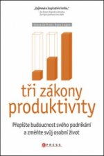Tři zákony produktivity