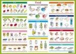 Karta Food
