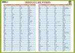Karta Irregular verbs