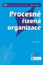 Procesně řízená organizace