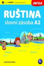 Ruština slovní zásoba A2