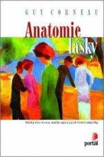Anatomie lásky