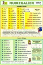 Německé číslovky