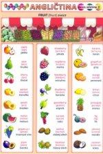 Obrázková angličtina 2 ovoce a zelenina