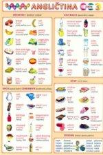 Obrázková angličtina 5 jídlo