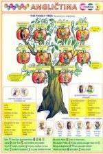 Obrázková angličtina 6 rodina