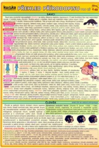 Přehled přírodopisu pro ZŠ 2. díl