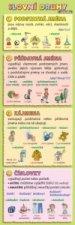 Záložka slovní druhy