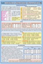 Prehľad nemeckej gramatiky