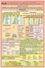 Prehľad matematiky pre ZŠ