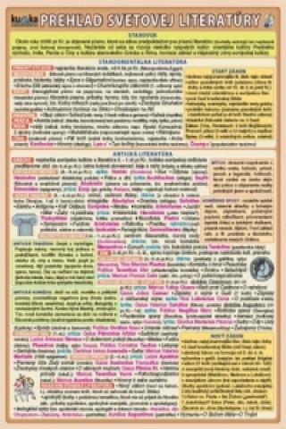 Prehľad svetovej literatúry