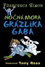 Nočná mora Grázlika Gaba