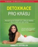 Detoxikace pro krásu