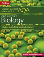 A Level/AS Biology Support Materials year 1, Topics 3 and 4: Organisms Exchange Substances with Their Environment, Genetic Information, Variation and