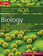 A Level/AS Biology Support Materials Year 2, Topics 5 and 6: Energy Transfers in and Between Organisms, Organisms Respond to Changes in Their Internal