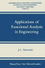 Application of Functional Analysis in Engineering
