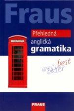 Přehledná anglická gramatika