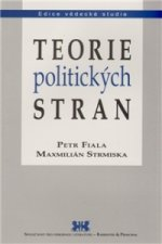 Teorie politických stran