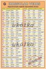 Najpoužívanejšie anglické nepravidelné slovesá / Irregular Verbs