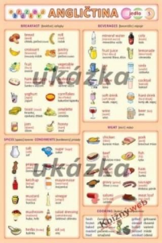 Obrázková angličtina 5 - jedlo