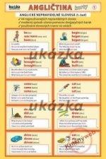 Angličtina karty 1 - nepravidelné slovesá