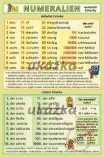 Nemecké číslovky / Numeralien