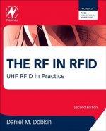 RF in RFID