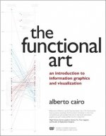 Functional Art, The
