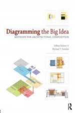 Diagramming the Big Idea