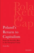 Poland's Return to Capitalism