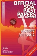 History Higher SQA Past Papers