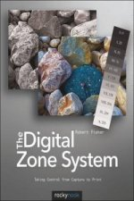 Digital Zone System