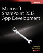 Microsoft(R) SharePoint(R) 2013 App Development
