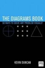 Diagrams Book