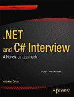 .NET and Csharp Interview