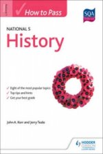 How to Pass National 5 History