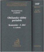 Občiansky súdny poriadok. Komentár - I.+ II. diel